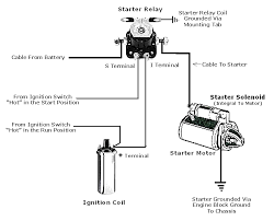 ford starter solenoid wiring diagram divine model the safety tips