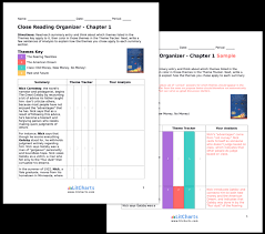 the great gatsby critical essay critical analysis essay great  the great gatsby chapter summary analysis from the the teacher edition of the litchart on the
