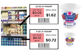 Example Of Unit Price Understand The Price Tag Choose Myplate