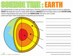 also Children can label the parts of a plant  from Super Teacher also  further Year 7 Structure of the Earth's core by coreenburt   Teaching in addition Earth   Space Science Worksheets   Free Printables   Education also Earth   Space Science Worksheets   Free Printables   Education together with Earth's Layers Worksheet   FREE Online Geography Worksheets additionally Earth Day Crafts EnchantedLearning moreover Earth   Space Science Worksheets   Free Printables   Education moreover Best 25  Earth day worksheets ideas on Pinterest   Earth day in addition Earth Day Crafts EnchantedLearning. on parts of the earth worksheets for kindergarten