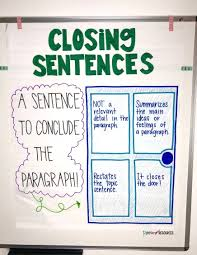 Topic Chart For Writing Writing Mini Lesson 7 Closing Sentences And Clinchers