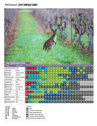 Cabernet Sauvignon Vintage Chart The Official 2019 Wine Vintage Chart Wine Enthusiast