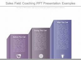 Sales Field Coaching Ppt Presentation Examples Powerpoint Templates