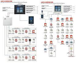 杭州华雁数码电子有限公司 different types of fire alarm systems at Basic Fire Alarm System Diagram