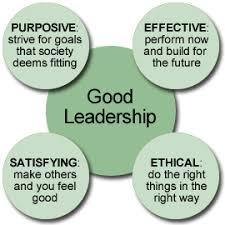 good leadership effectiveness versus ethics thinking is hard work