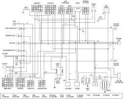 panterra street scooter wiring diagram circuit wiring diagrams panterra street scooter wiring