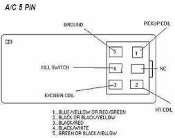 5 pin cdi wiring diagram wiring diagram option 5 pin cdi wiring diagram suzuki wiring diagrams value 5 pin cdi wiring diagram 5 pin cdi wiring diagram