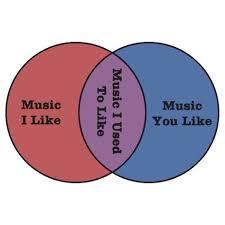Music You Like Music I Like Venn Diagram