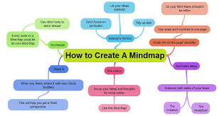 create ib mind maps examtime mind map for ib classes