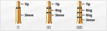 similiar trrs diagram keywords diagram besides 3 pole 3 5mm jack wiring diagram on tip ring sleeve