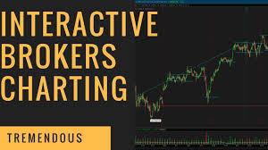 Beginners Guide Interactive Brokers Charting Tutorial Interactivebrokers Stockmarket