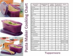 Microwave Egg Cooker Time Chart Online Catalog Us In 2019 Tupperware Pressure Cooker