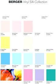 Benjamin Moore Metallic Glaze Color Chart Benjamin Moore Sheen Chart Fittagency Co