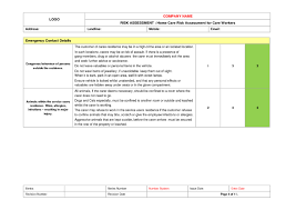 Home Care Risk Assessment Example To Download
