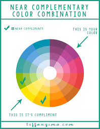 CREATING A COLOR COMBINATION IS SOMETHING THAT A LOT OF PEOPLE STRUGGLE  WITH, BUT GUESS