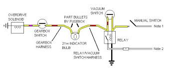 wiring diagram for mgb overdrive wiring wiring diagrams wiring diagram for