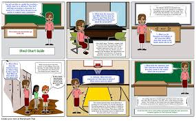 How To Make A Character Chart Steal Chart Template Storyboard By Jen4books