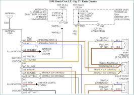 98 best of 2004 honda civic fuse panel diagram netmagicllc com 2006 Honda Civic Fuse Box Diagram 2004 honda civic fuse panel diagram lovely 2013 honda civic si fuse box diagram beautiful 2007