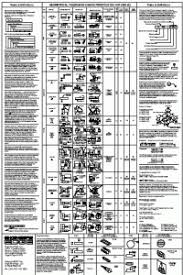 Gd T True Position Coordinate Conversion Chart Laminated
