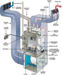 lennox 70000 btu furnace. carrier \u0026 lennox furnace repair 4036673370 70000 btu a