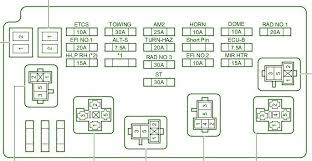 toyota camry fuse box diagram image details 99 toyota camry fuse box diagram