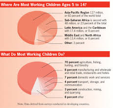child labour in essay in english hindi  child labour demography