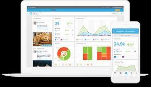 Social Media Marketing Job Description Custom Get Smart With Social Media Marketing Salesforce