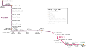 Phoenix Light Rail Stops Map Details The Global Issue
