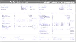 Pay Deduction Calculator Calculating And Processing Net To Gross Salary In Swiss Sap