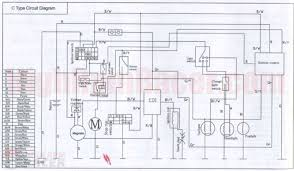 50cc atv wiring diagram 50cc wiring diagrams