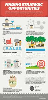 best images about hr personality types resume 17 best images about hr personality types resume tips and interview