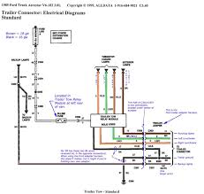 amp meter wiring diagram for ford wiring library 200 amp meter base wiring diagram 3