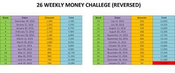 Ipon Challenge Chart Kuripot Pinay I Am A Filipina The Viewfinder