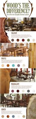 type of wood furniture. Types Of Furniture Wood Type
