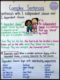 Mentor Sentence Anchor Chart Exploring Complex Sentences Anchor Charts Upper