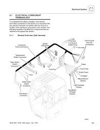 electrical component terminology general overview cab 1 electrical component terminology 1 general overview cab harness electrical component terminology skytrak 8042 service manual user manual page 598