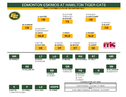 Download The Depth Chart And Roster Edmonton Eskimos