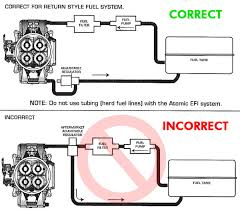 frequently asked questions atomic efi diagram