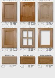 shaker style kitchen doors replacement ideas