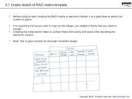 How To Make A Raci Chart In Excel How To Create And Use A Project Raci Matrix