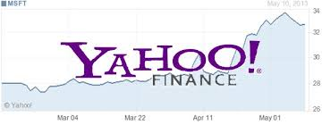 Yahoo Finance Stock Charts How To Display Yahoo Finance Stock Charts In Your Iphone