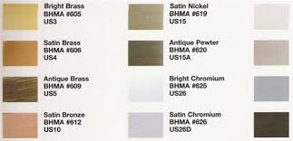 Bhma Finish Chart Commerical Hardware Color Chart