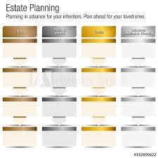 Estate Planning Chart Bronze Silver Gold Platinum Buy This