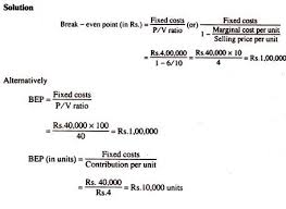 Relationship Between Break Even Analysis P V Ratio And Margin Of Safety