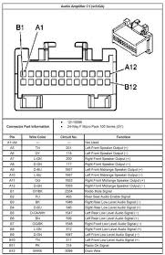 bose rear amp replacement the easy way chevy trailblazer ss forum or if you so inclined and want to run rca cables from back of your aftermarket head unit to the clarion amp that is up to you its not needed tho