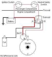 starter solenoid switch wiring diagram starter wiring diagrams amc elin starter solenoid wiring diagram amc auto wiring