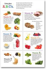 Deficiency Digital Print Nutrition Skillful Vegan Nutrition