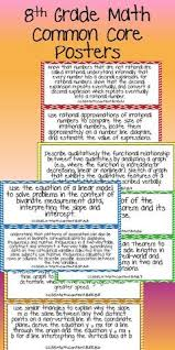 Common Core State Standards Vertical Alignment Charts Math Eighth Grade Common Core Standards Math Posters 8th Grade
