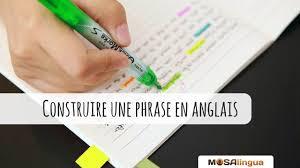 Construire Une Phrase En Anglais Le Guide Complet De Grammaire