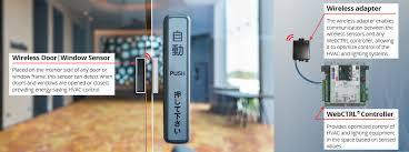 wireless door window sensor office doors with windows90 doors